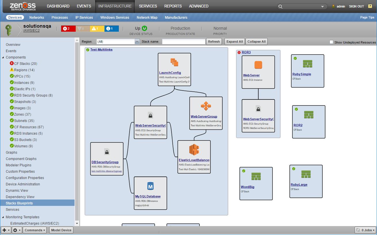 Zenoss Developer Documentation